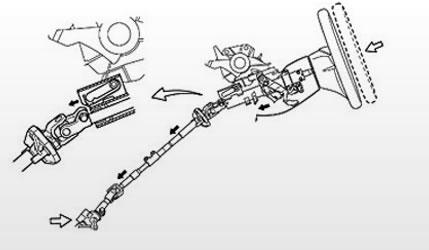 collapsible-steering-column of Toyota Hilux Vigo