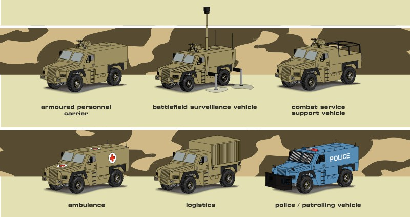 all kinds of armored vehicles